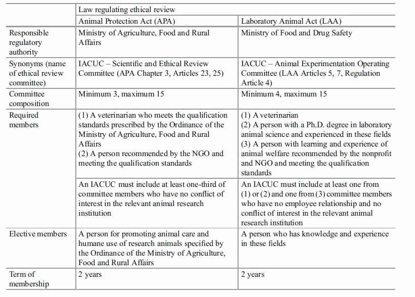 Animal Testing Essay Titles Beautiful ️ Criminal Law Paper topics Criminal Law Essays Examples