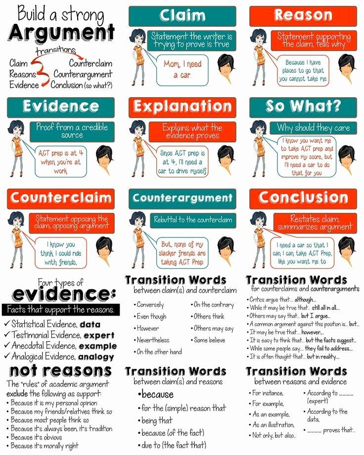 Argumentative Essay Transition Words Pdf Awesome the 25 Best Transition Words Worksheet Ideas On Pinterest
