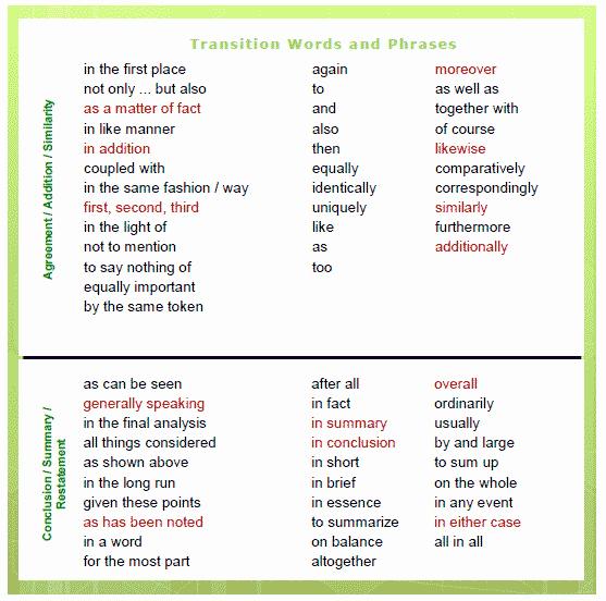 Argumentative Essay Transition Words Pdf Elegant Transition Words & Phrases
