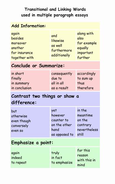 Argumentative Essay Transition Words Pdf Fresh Linking Words Lists Persuasive Writing Unit