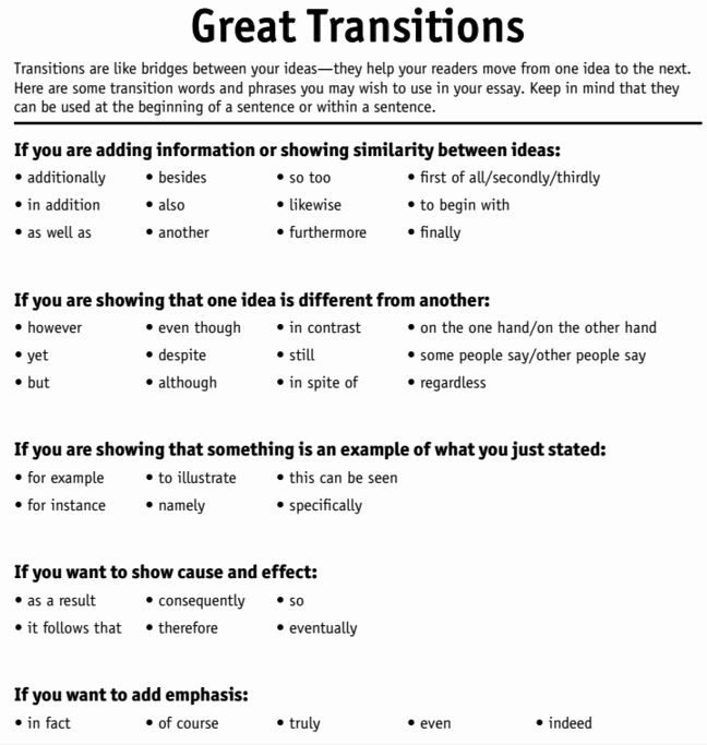 Argumentative Essay Transition Words Pdf Luxury Argumentative Essay Transition Words Pdf