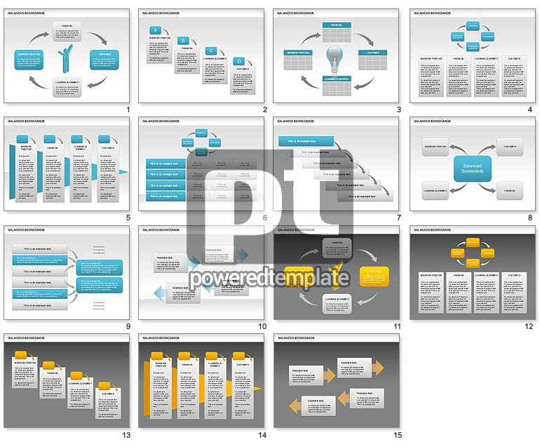 Balanced Scorecard Template Word Luxury Balanced Scorecards for Powerpoint Presentations Download