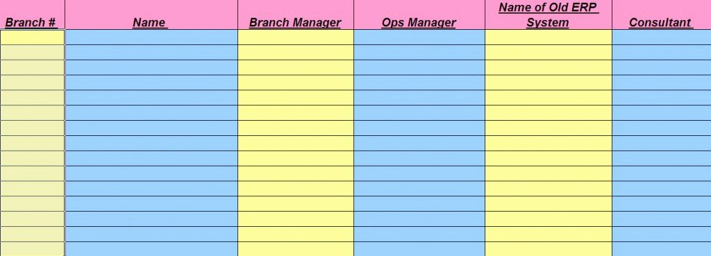 Baseball Card Inventory Excel Template Inspirational Erp Consultant List Excel Template
