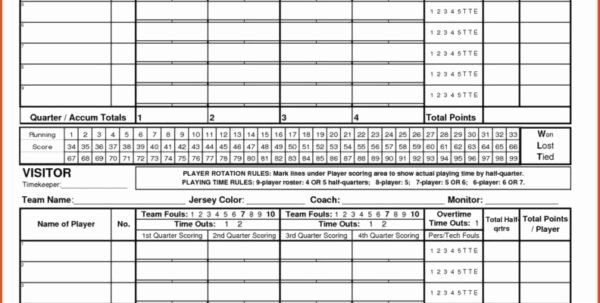 Baseball Card Inventory Excel Template Luxury Golf Stats Spreadsheet Printable Spreadshee Golf Stats