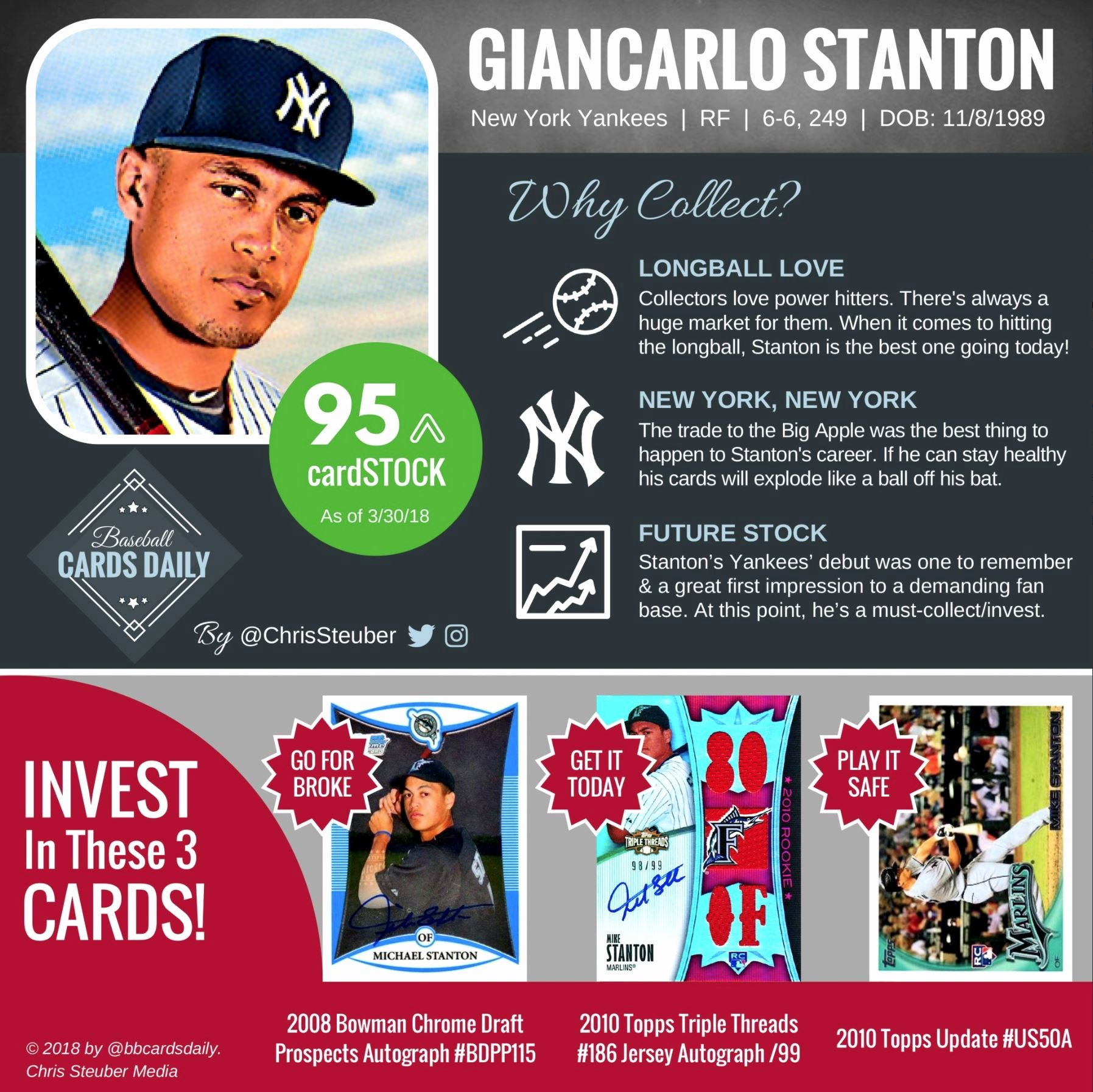 Baseball Card Size Template Best Of topps Update Checklist Template Samples Gold Chase Headley