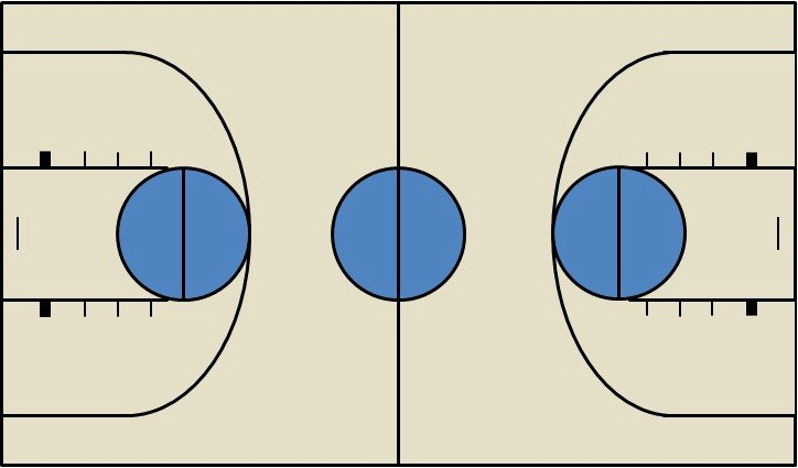 post basketball court template in word