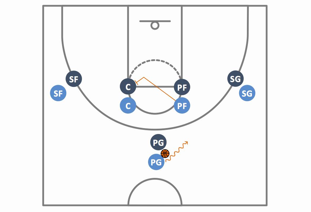 Basketball Play Diagram Awesome Basketball Plays Diagrams