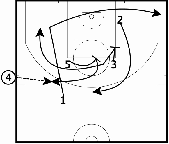 Basketball Play Diagram Beautiful Best S Of Basketball Court Diagrams for Plays