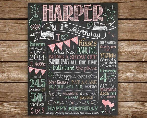 Birthday Chalkboard Template Elegant 13 Birthday Poster Templates Jpg Psd
