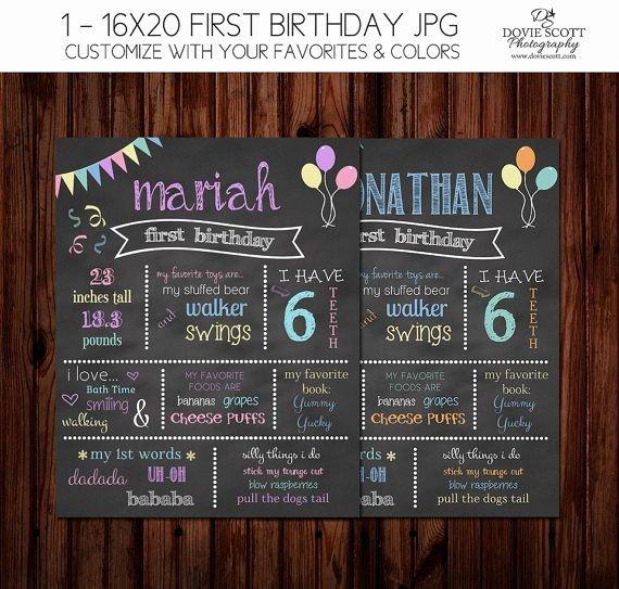 Birthday Chalkboard Template Fresh First Birthday Chalkboard Poster Printable Birthday