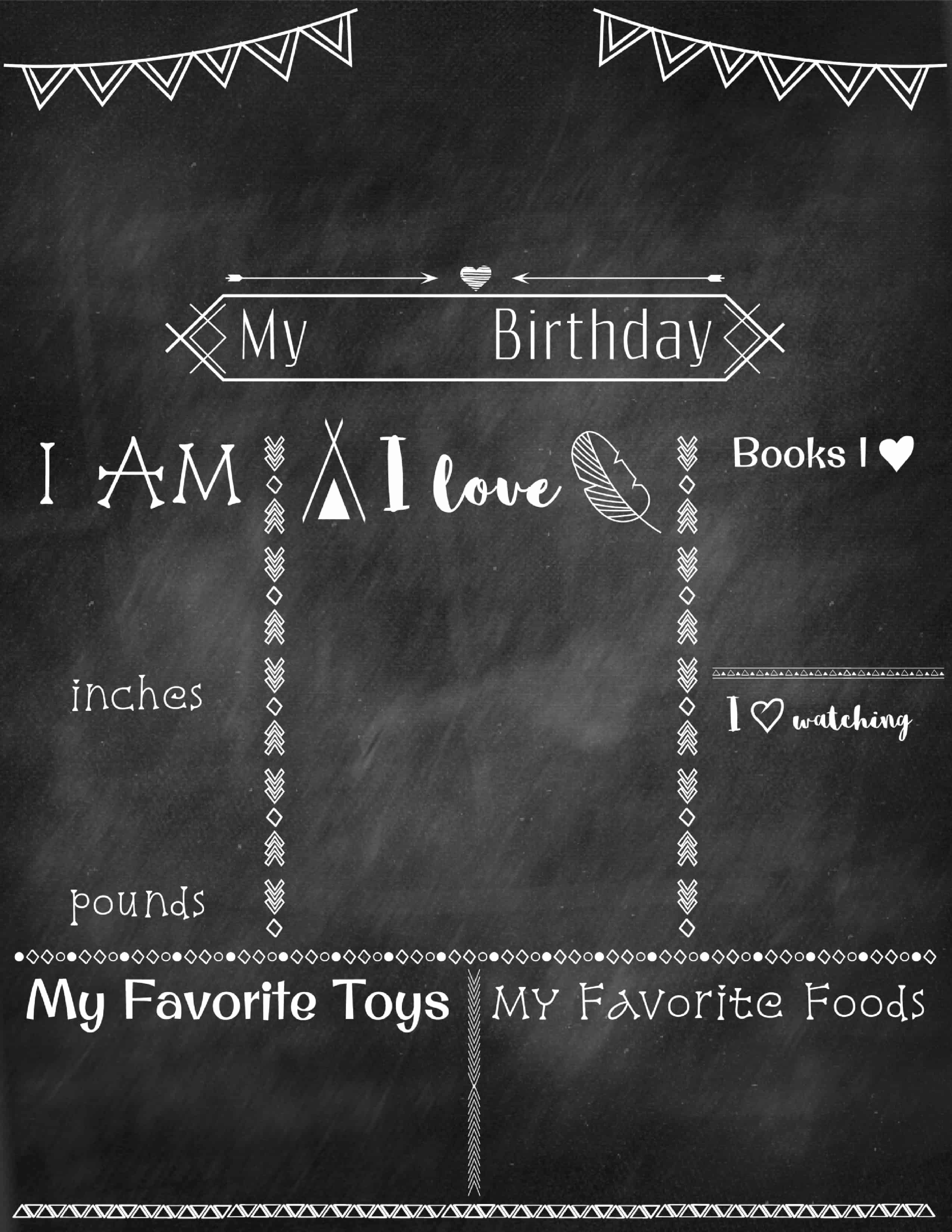 Birthday Chalkboard Template Lovely Birthday Poster Template Free with Step by Step Tutorial