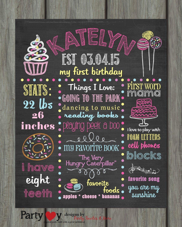Birthday Chalkboard Template Luxury First Birthday Chalkboard Poster First Birthday Birthday