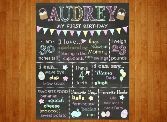 Birthday Chalkboard Template New 16 Easter Poster Templates – Free Sample Example format