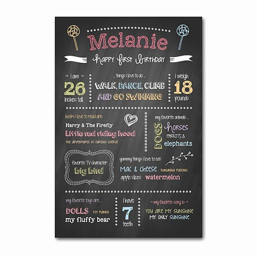 Birthday Chalkboard Template New First Birthday Chalkboard Template