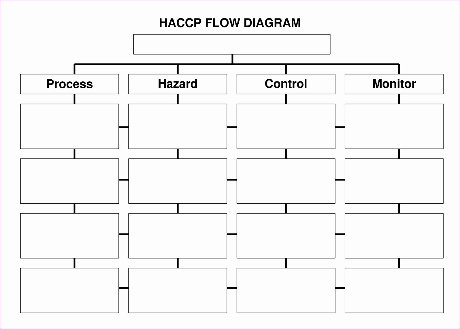 Blank Flowchart Template Awesome 12 Excel Process Flow Chart Template Exceltemplates