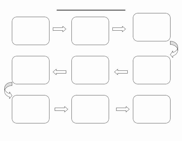 Blank Flowchart Template Elegant Blank Flow Chart Template