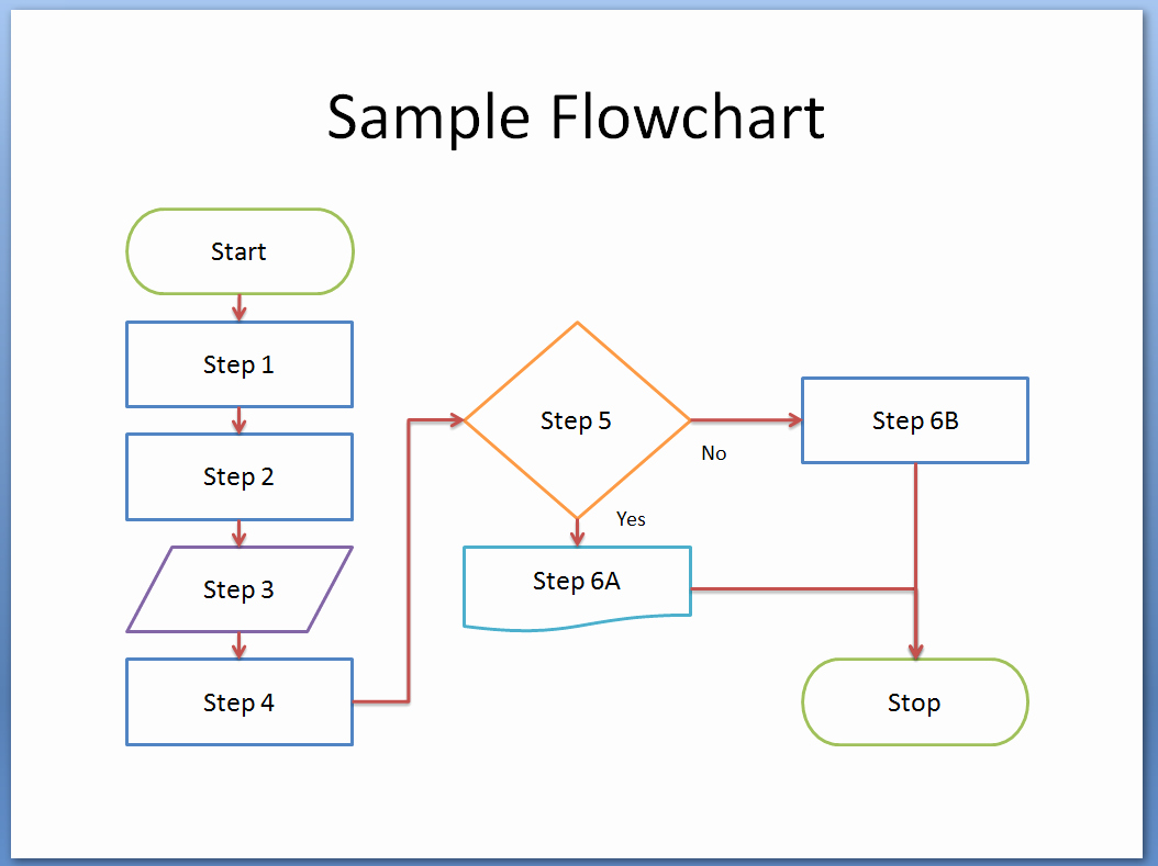 Blank Flowchart Templates Beautiful How to Flowchart In Powerpoint 2007 2010 2013 and 2016