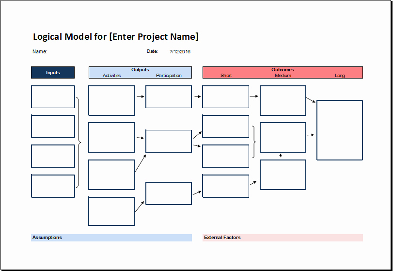 Blank Flowchart Templates Inspirational Logical Model Flow Chart Template for Excel