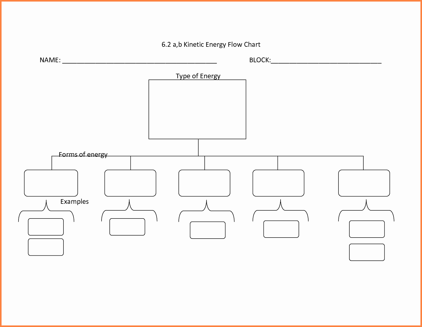 Blank Flowchart Templates Luxury Blank organizational Chart Sales Report Template Flow I17