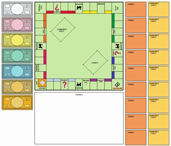 Blank Monopoly Board Best Of Monopoly Printables Google Search Instructions