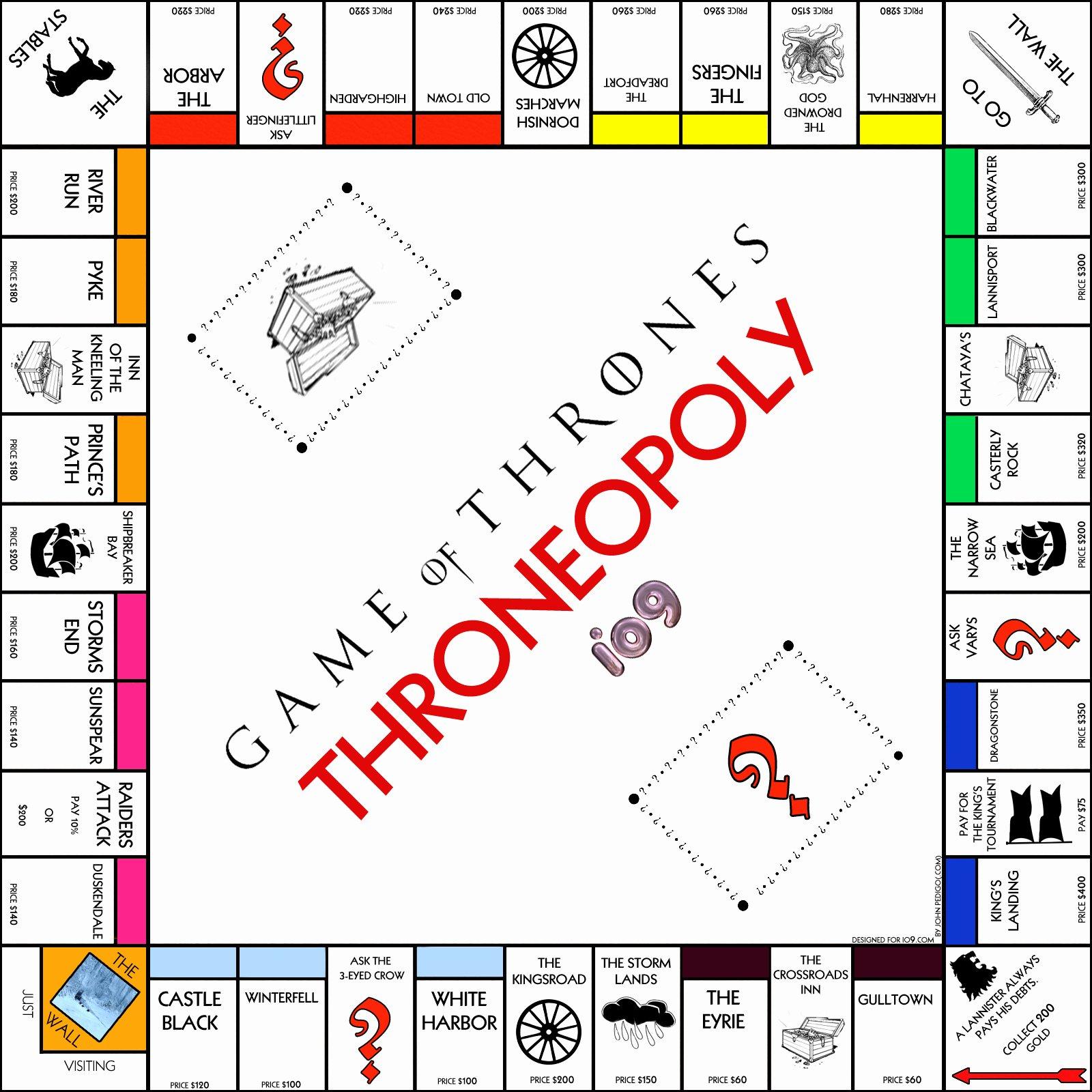 Blank Monopoly Board New Monopoly Board Template