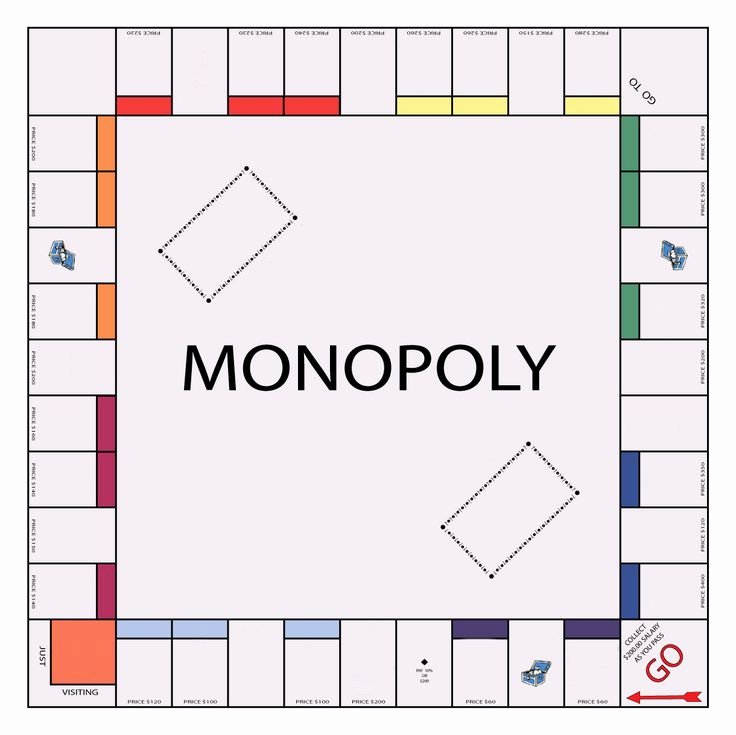 Blank Monopoly Board Unique if You Were to Make A Monopoly Board