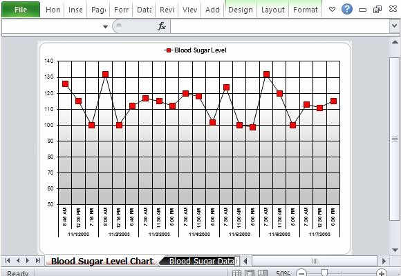 Blood Sugar Log Template Excel Awesome Free Excel Template for Tracking Blood Sugar Levels