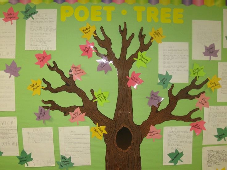 "Bulletin Board Tree Template Best Of Create A ""poet Tree"" Bulletin Board Display In Your"