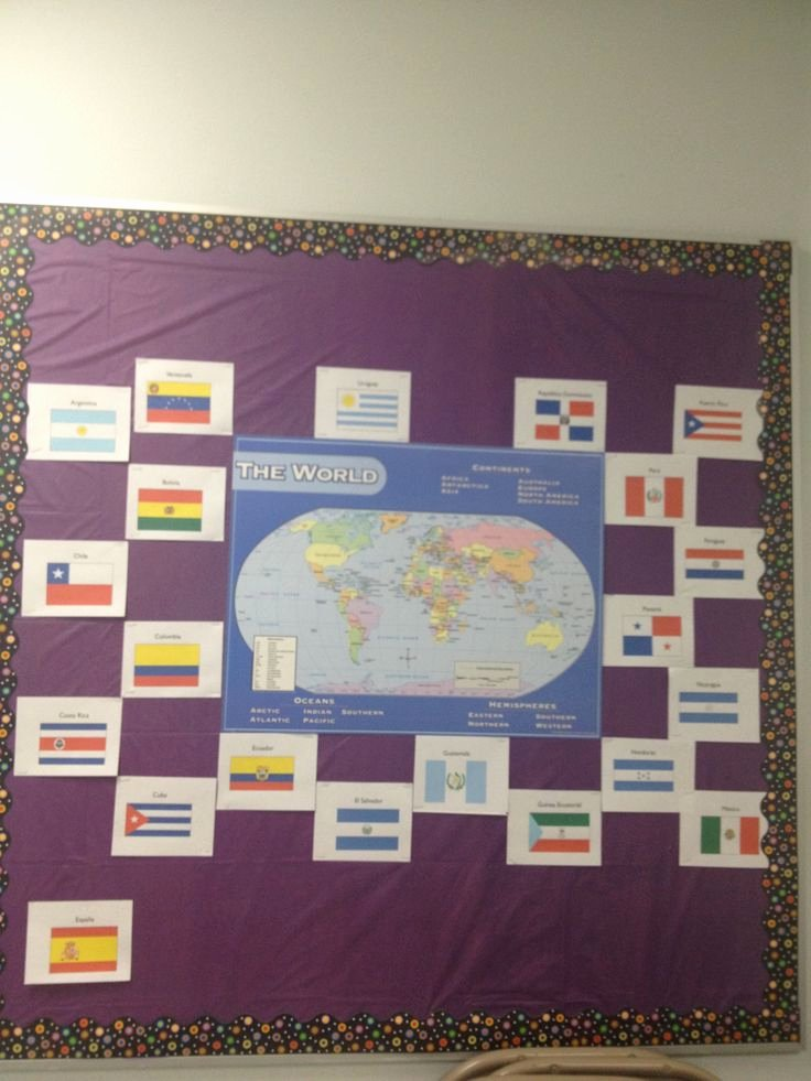 Bulletin Board Tree Template Inspirational 17 Best Images About Spanish Beginning Of Year First