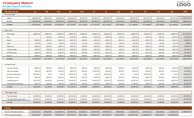 Business Budget Excel Template Best Of Free Bud Templates for Microsoft Excel Monthly & Yearly