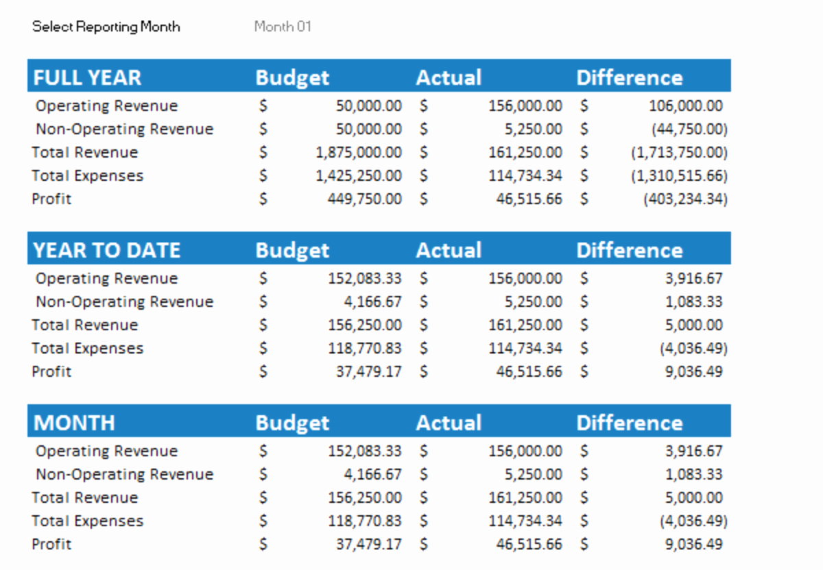 Business Budget Excel Template Elegant 7 Free Small Business Bud Templates