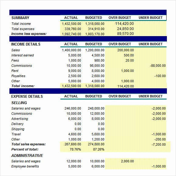 Business Budget Excel Template Fresh Bud Plan Samples Examples Templates 7 Documents In