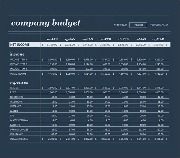Business Budget Excel Template Lovely 10 Sample Business Bud Templates
