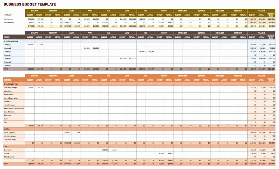 Business Budget Excel Template Unique Free Google Docs Bud Templates