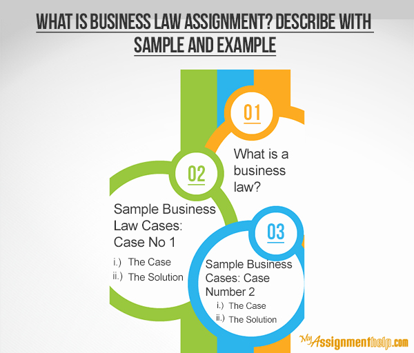 Business Law Case Study Examples Luxury What is Business Law assignment Describe with Sample and