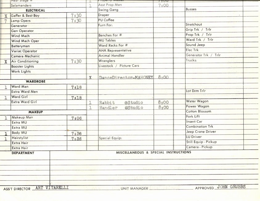 Call Back Sheet Inspirational original Mickey Mouse Club Special October 1 2009