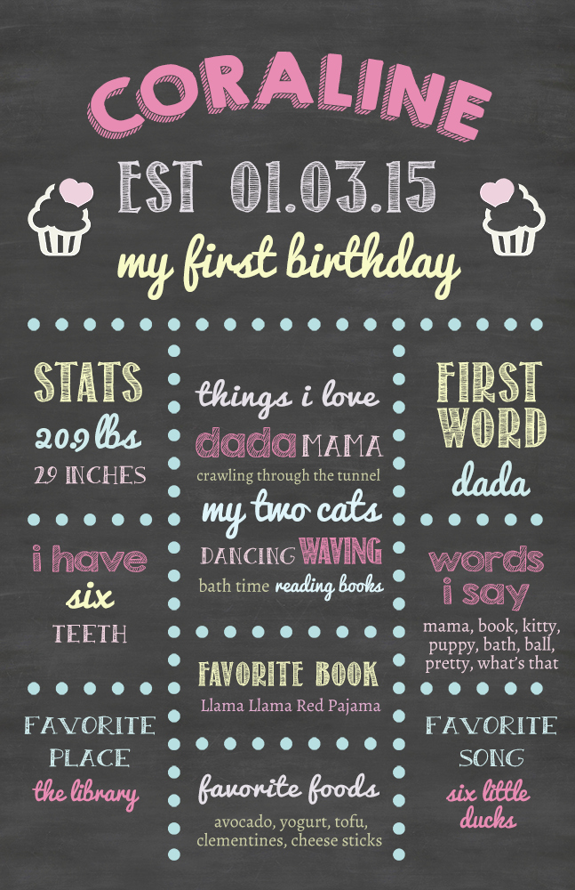 Chalkboard Poster Template Free Elegant First Birthday Stat Photoshop Template for Free