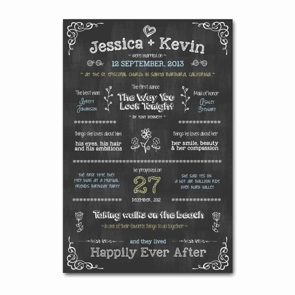 Chalkboard Poster Template Free Inspirational 1000 Images About Chalkboard Templates On Pinterest