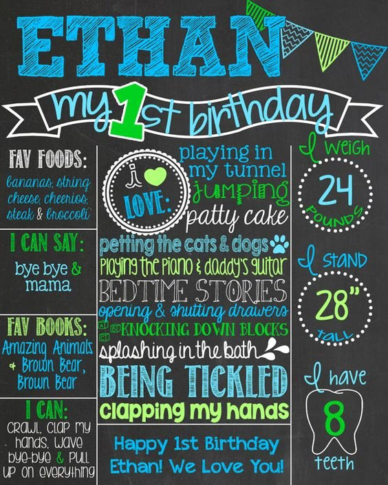 Chalkboard Poster Template Free Unique Chevron Blue and Green First Birthday Chalkboard Poster