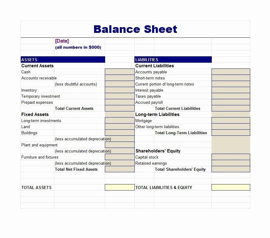 balance sheet templates examples