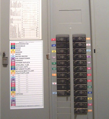 Circuit Breaker Panel Label Template New Circuit Breaker Electrical Fuse Service Panel Labels 30