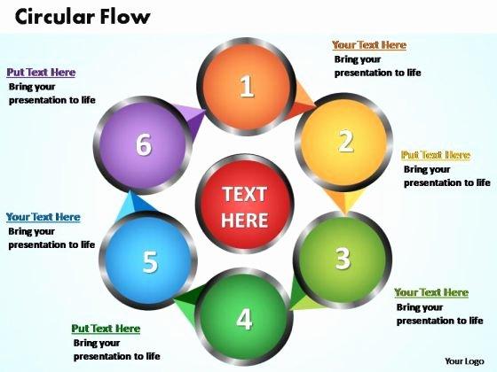 empty circular flow chart
