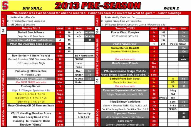 college football workout program pdf