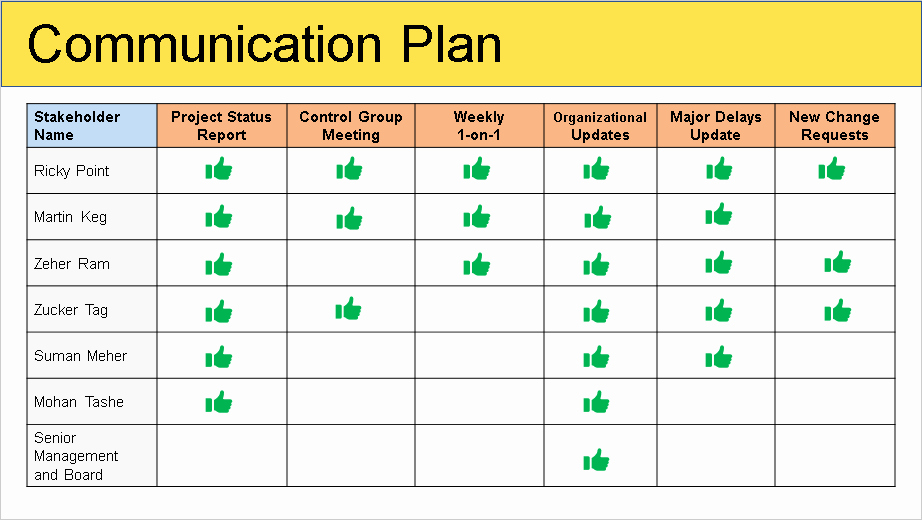 stakeholder management plan template ppt