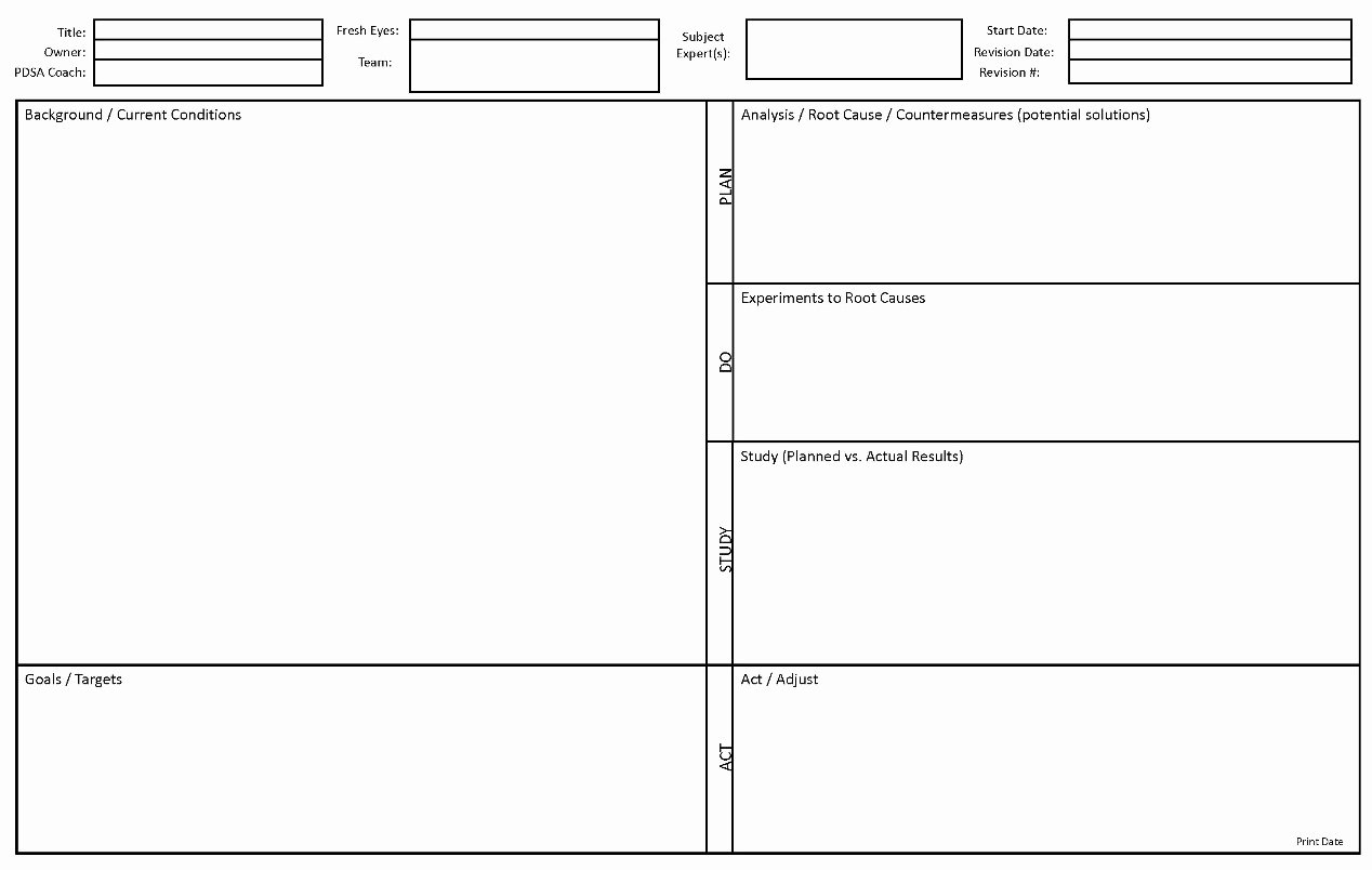Daily Huddle Template Awesome solving Problems why You Need A Process