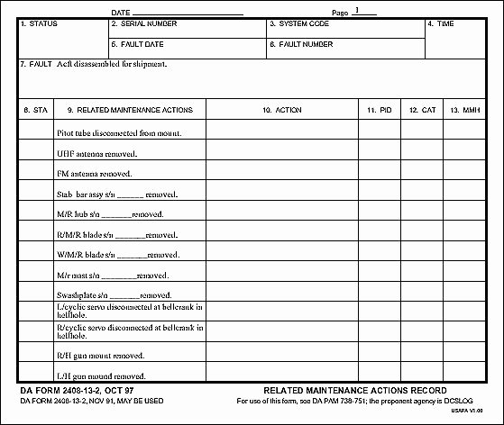 Daily Vehicle Inspection Report Template Fresh Daily Vehicle Inspection Checklist form