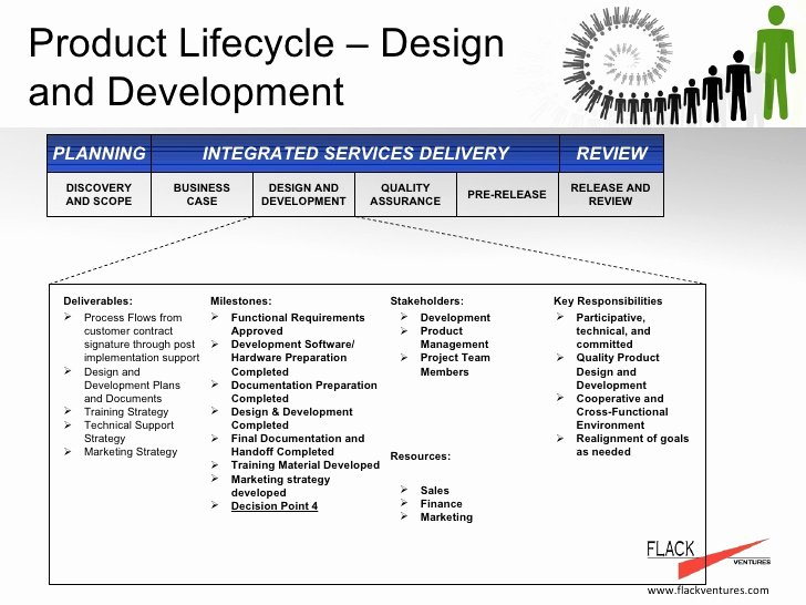 Design and Development Plan Template Best Of Product Management and Service Delivery Process