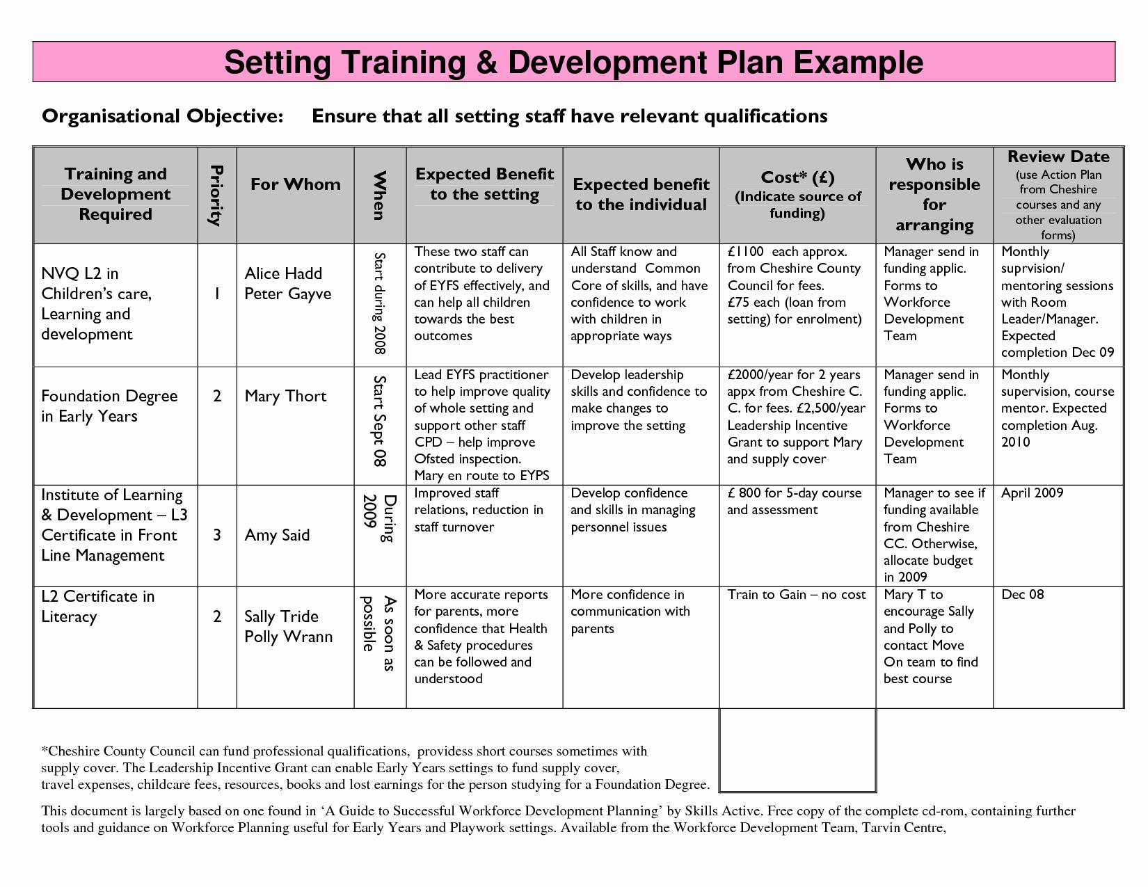 Design and Development Plan Template Inspirational 17 Developing A Design Proposal Shipley Proposal