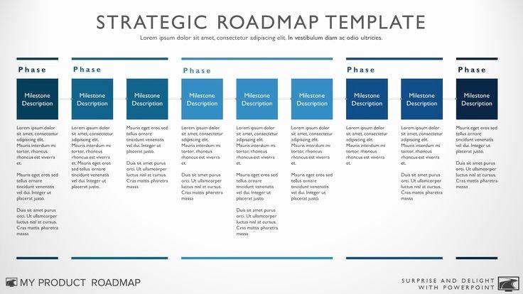 Design and Development Plan Template Luxury 25 Best Ideas About Technology Roadmap On Pinterest