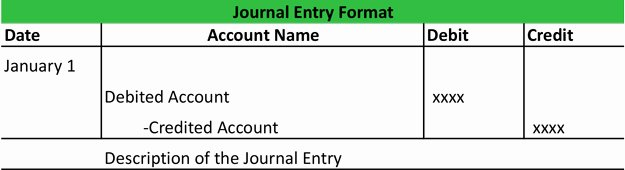 Diary Entry Template Word Unique General Journal Accounting Journal Template